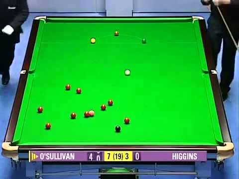 Ronnie O'Sullivan vs John Higgins (FINAL) - 2005 Snooker the Masters [Frame 9 - 13]