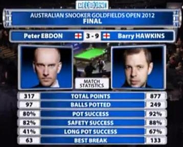 Peter Lines Snooker German Masters 2013