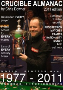 World Snooker Championship 2012: Some Stats and Lightheartedness
