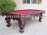 Australian  Billiard  Tables VIC