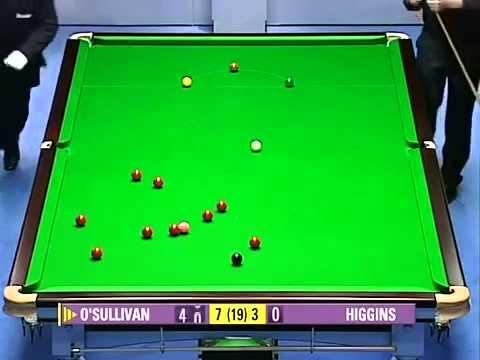 Ronnie O'Sullivan vs John Higgins (FINAL) - 2005 Snooker the Masters [Frame 9 - 13]