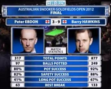Peter Ebdon Barry Hawkins Australian Open Final Stats 2012