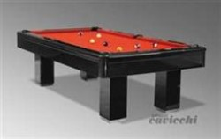 M & M Billiards Pvt Ltd